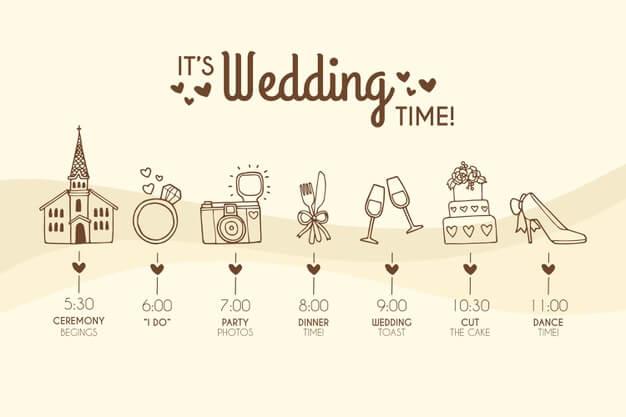 Draaiboek bruiloft voorbeeld